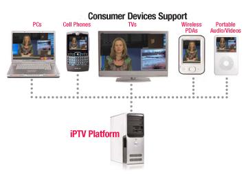 Global Connect Network IPTV 32 Programe TV Romanesti in USA si358